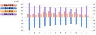 20130103-発電データ.jpg